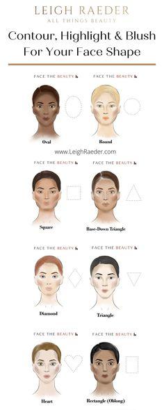 Face Shape Contour, Highlight Contour Makeup, Contour For Round Face, Face Contouring Makeup, Round Face Makeup, Face Makeup Tips, Contouring And Highlighting, Contouring Round Face, Skin Makeup