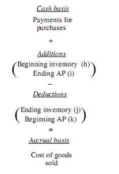 in opinion essay informative essay