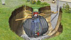 Pro dlouhodobé uchovávání dešťové vody jsou nejvhodnější podzemnínádrže…