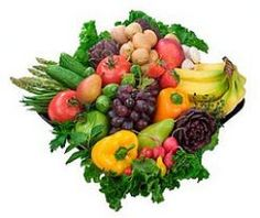 The Eat Healthy Lose Weight Diet: Fascinating Concept! with Negative Calorie Food list