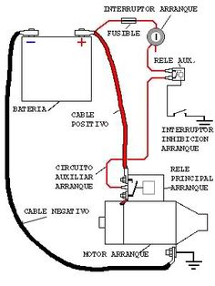Auto Saber Mas on semi trailer wiring diagram