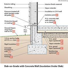 9 Best Lead Details Images Architecture Drawing Plan
