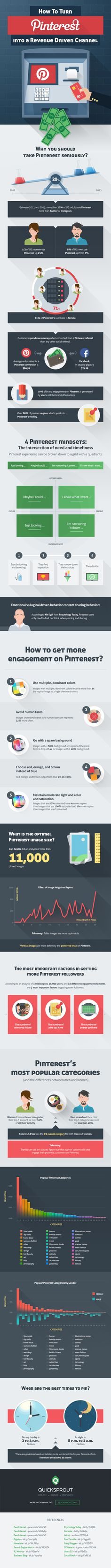 #SocialMedia Marketing: How to Turn #Pinterest Into A Revenue Generating Channel - #infographic