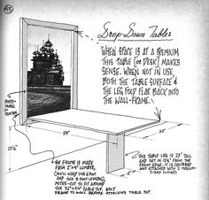Table folds up into picture frame when not in use.This clever foldaway table from Ivy Design reminded me of a similar idea in James Hennesey and Victor Papanek's classic DIY furniture book Nomadic Furniture. Would be an easy remake. Diy Furniture Book, Nomadic Furniture, Space Saving Furniture, Sustainable Furniture, Cardboard Furniture, Wicker Furniture, Woodworking Furniture, Unique Furniture, Woodworking Plans