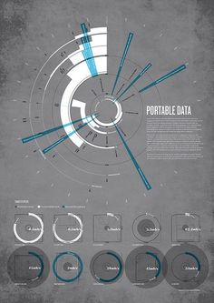 visualisation of portable data Web Design, Layout Design, Information Visualization, Data Visualization, Information Design, Information Graphics, Poster Art, Concept Diagram, Typography