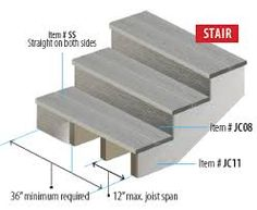 Best Image Result For Trex Stair Treads Deck Stairs 400 x 300