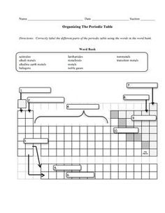Worksheets The Periodic Table Worksheet a periodic table worksheet in which students are given one part of organizing the worksheet