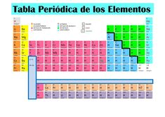 Video silicio tabla periodica de los elementos pinterest tabla tabla periodica hd completa tabla periodica completa tabla periodica para imprimir tabla periodica con urtaz Images