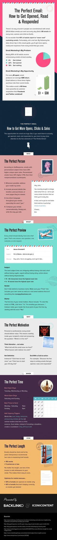 Email Marketing - About 205.6 billion emails are sent every day. Spare yours the fate of not being read! Follow these quick tips for writing a captivating email that inspires action. Confira dicas, táticas e ferramentas para E-mail Marketing no Blog Estratégia Digital aqui em http://www.estrategiadigital.pt/category/e-mail-marketing/ O Blog Estratégia Digital é um ponto de encontro para iniciantes, profissionais e pessoas interessadas em marketing digital. Confira as nossas dicas e táticas…