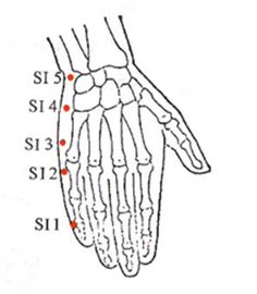 8 essential acupressure points on your hand