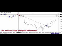 Forex Signal 2015-94% Accuracy-100% No Repaint MT4 Indicator ...