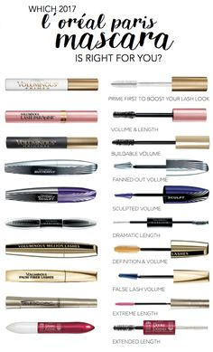 Our Top 2017 L'Oreal Paris Mascara Picks, featuring new Lash Paradise. Which one is for you?