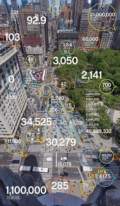 ニューヨーク アニュアルレポートのインフォグラフィックス
