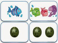 Plurals Worksheets, Singular And Plural, Speech Therapy, Card Games, Preschool, Education, Learning, Fruit, Cards