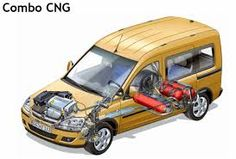 Gas powered vehicles - Shared by Kendrick Zale Ltd Providing access to natural resources-based products across a spectrum of markets such as natural gas investments http://kendrick-zale.com