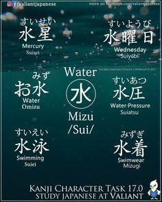 Words with the character for water. -- Japan, Japanese words, vocabulary, learning different languages, infographic, kanji