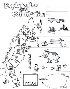 Early European Settlements & 13 English Colonies Poster