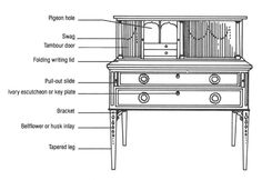 [CasaGiardino] ♛ Furniture anatomy - describing different furniture parts of chairs, tables, bookcases, etc. will help greatly when working with furniture. Furniture Styles, Furniture Projects, Furniture Makeover, Furniture Design, Recycled Furniture, Antique Furniture, Painted Furniture, Interior Design History, Interior Paint Colors