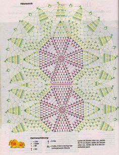 Scheme crochet no. Crochet Table Mat, Crochet Table Runner Pattern, Crochet Doily Diagram, Crochet Doily Patterns, Crochet Mandala, Crochet Tablecloth, Filet Crochet, Crochet Motif, Crochet Doilies