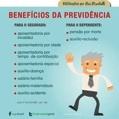 Beneficios da Previdencia