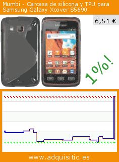 Mumbi - Carcasa de silicona y TPU para Samsung Galaxy Xcover S5690 (Accesorio). Baja 56%! Precio actual 6,51 €, el precio anterior fue de 14,86 €. https://www.adquisitio.es/mumbi/mumbi-carcasa-silicona-y-7