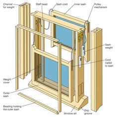 Diagram Of A Double Hung Sash Window Interior Design