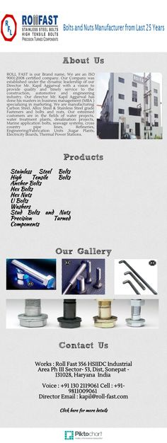 SS Bolts & Nuts Manufacturers in India Stainless Steel Grades, Stainless Steel Bolts, Ss Bolts, Stud Bolt, Anchor Bolt, Nuts And Washers, Brand Names, Infographic, India