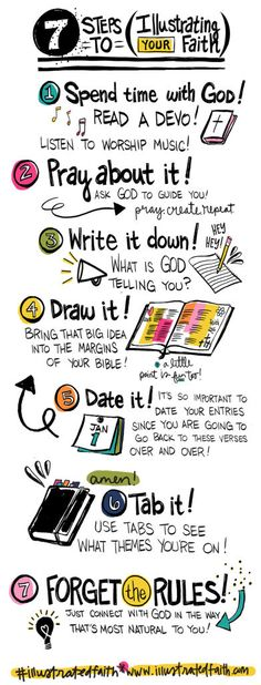 Fall in Love with Illustrated Faith Devotional Kits   They Call Me Blessed 7 Steps to Illustrate Your Faith - Bible journaling Cheat Sheet