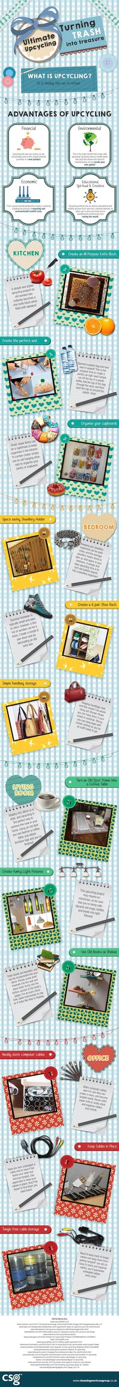 upcycling, infographic, reader submitted content, recycling materials, upcycling projects, diy, cleaning services group