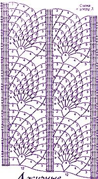 Best 11 Photo from album – SkillOfKing. Crochet Shawl Diagram, Crochet Lace Edging, Crochet Chart, Thread Crochet, Crochet Trim, Filet Crochet, Cute Crochet, Vintage Crochet, Knit Crochet