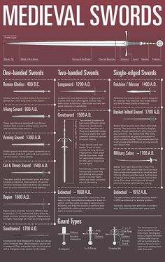 A Brief Guide to Medieval Swords [Infographic] Writing A Book, Writing Prompts, Writing Tips, Armadura Medieval, Swords And Daggers, Knives And Swords, Fantasy Inspiration, Writing Inspiration, Creative Inspiration