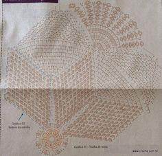 Tapete redondo - Com gráfico - Croche.com.br