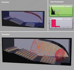 Software aimed toward visually inclined designers to plan out the acoustics of a space.
