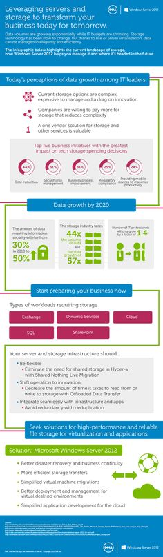 For IT managers - You know your company's data is growing at a never-before-seen rate. It's tempting to throw more hardware at the problem, but first consider optimizing your existing shared storage with key Windows Server 2012 features. Read more on Tech Page One: http://dell.to/1em9Tyh
