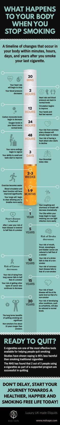 quit-smoking-infographic