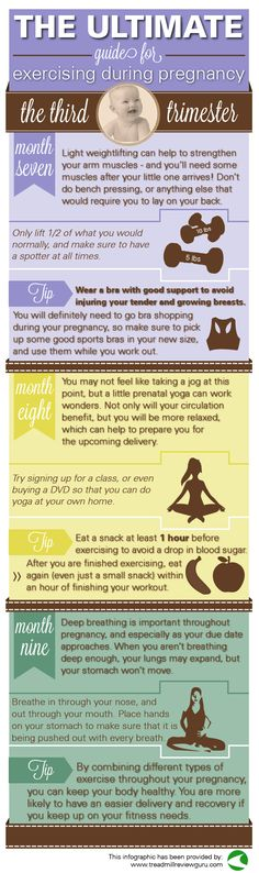 Awesome infographic with exercising tips to follow during the 3rd trimester of pregnancy!