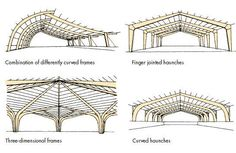 design o que e funnel cakes - Funnel Cake Steel Structure Buildings, Timber Buildings, Timber Structure, Factory Architecture, Timber Architecture, Architecture Details, Ancient Architecture, Timber Roof, Metal Roof