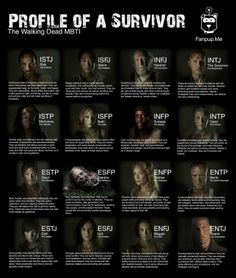 The Walking Dead Personality Chart! #thewalkingdead