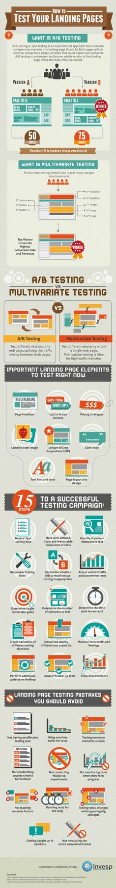 How To Test Your Landing Pages – an infographic In online marketing a landing page, Inbound Marketing, Marketing Digital, Affiliate Marketing, Internet Marketing, Online Marketing, Content Marketing, Social Media Marketing, Web Design, Graphic Design
