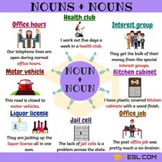 List of noun noun combinations in English with examples. Learn these noun and noun collocations to improve your fluency in English. English Grammar Pdf, English Fun, English Language Learning, English Phrases, English Book, Learn English Words, English Writing, English Study, English Lessons