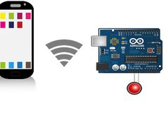 Develop an Android app that control a remote led connected to Arduino. By Francesco Azzola.
