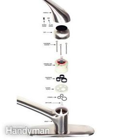Kitchen Faucets Ideas Fix a dripping kitchen faucet with replacement parts. - Fix a dripping kitchen faucet with replacement parts. Kitchen Faucet Repair, Bathroom Repair, Black Kitchen Faucets, Kitchen Sinks, Leaking Faucet, Faucet Parts, Plumbing Pipe Furniture, Pipe Desk, Pipe Table
