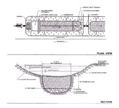 Dry Swale Design Example