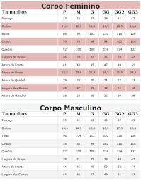 medidas para roupas feminina - Pesquisa Google