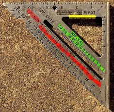 The many uses of a speed square #woodworkingtools
