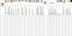 Je t'envoie des tableaux modifiables inspiré des tableaux d'activité de Céline Alvarez en lien avec les carnets des talents d'Emilie (adapté au matériel de ma classe, mais reprenant en grande partie son travail). Pour pouvoir cocher le travail des élèves...