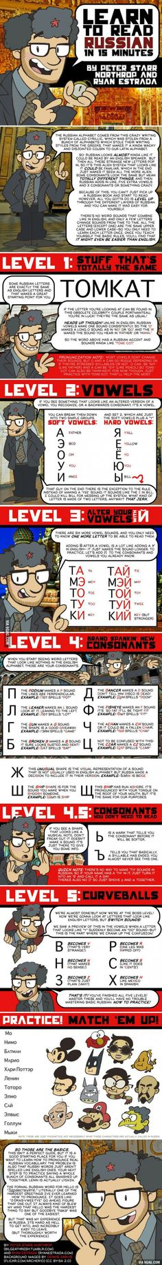 The russian alphabet- explanation