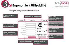 Ergonomie & Utilisailité : 10 règles à respecter sur le Checkout