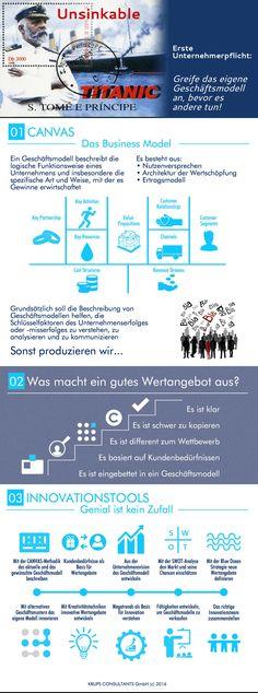Genial ist kein Zufall - Strategisches Management   Infografik   KRUPS CONSULTANTS GmbH   www.krupsconsultants.de