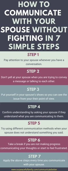 Learn how to communicate with your spouse without fighting in seven simple yet effective steps today - even if you have a difficult husband or wife. Effective communication is essential for a successful marriage. #howtocommunicatewithyourspouse #without #fighting #communication #marriage #tips #husband #wife #couples #communicatebetter